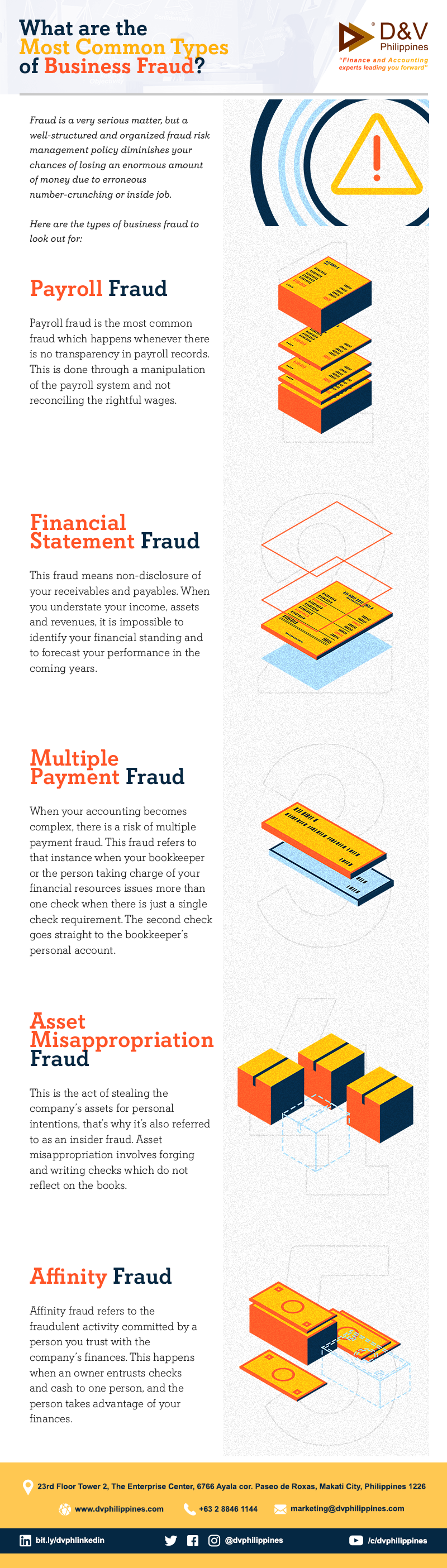 2020_Most Common Type of Business Fraud_Infog