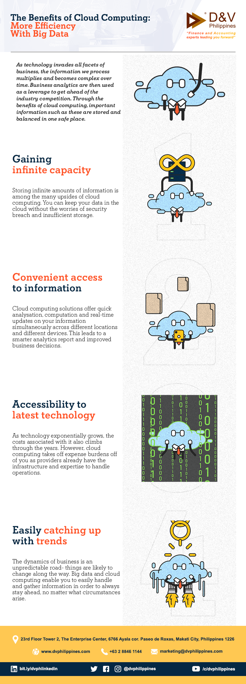 Infog_20_Benefits-of-Cloud-Accouting