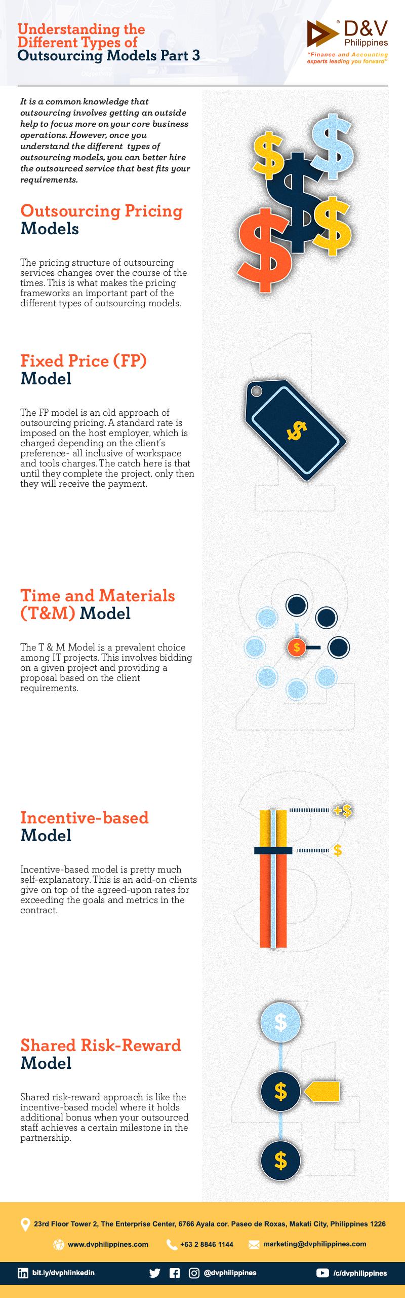 Infog_28_Outsourcing-Models-3