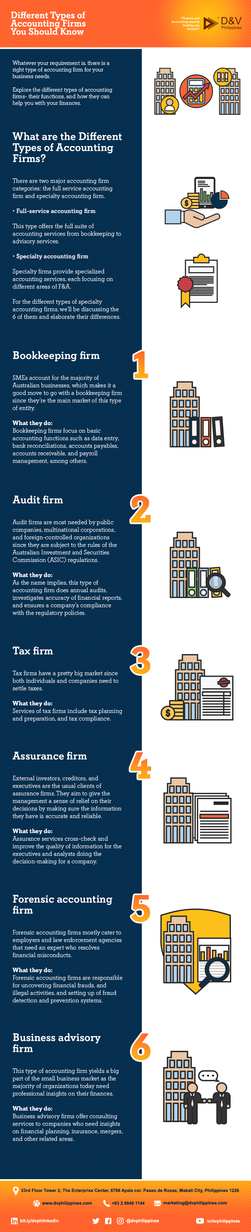 Infog_W_C_Different-Types-of-Accounting-Firms-You-Should-KnowMain