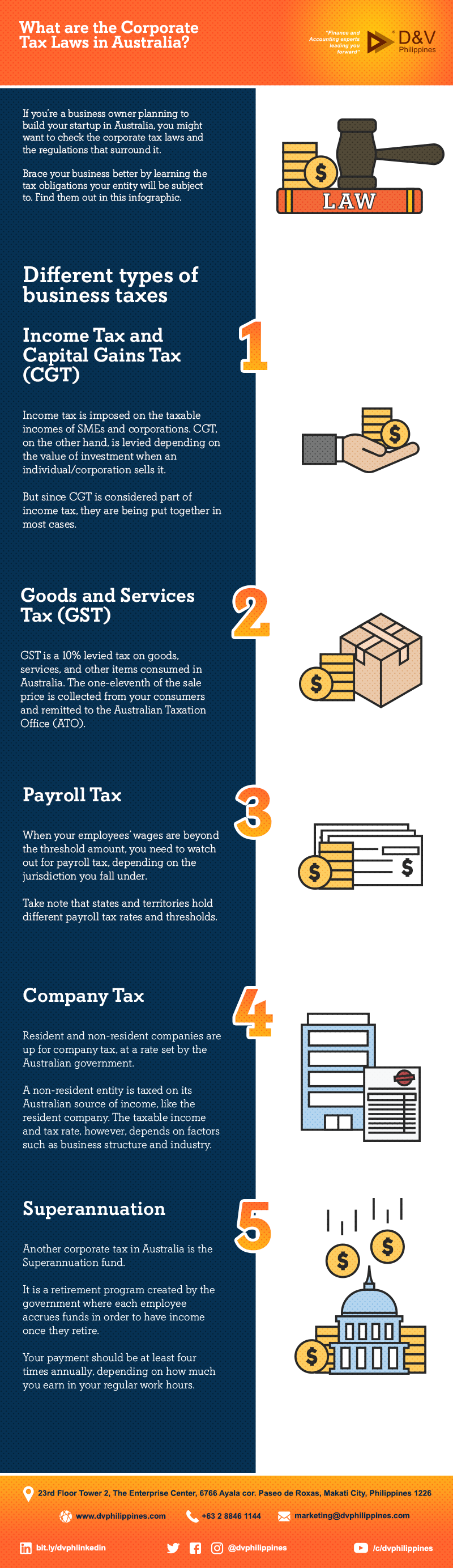 Infog_W_C_What are the Corporate Tax Laws in Australia