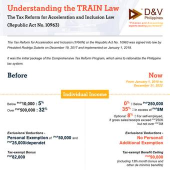Understanding the TRAIN Law