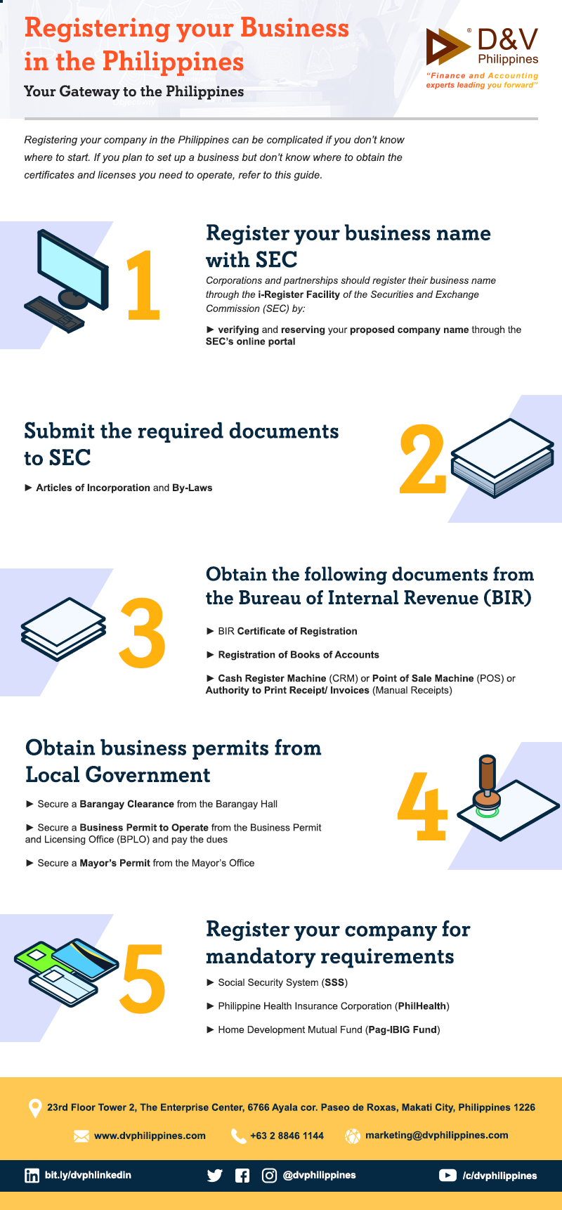Registering your business in the Philippines