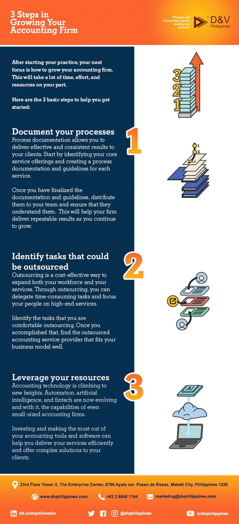 Infograpihcs_3-Steps-in-Growing-Your-Accounting-Firm_Main