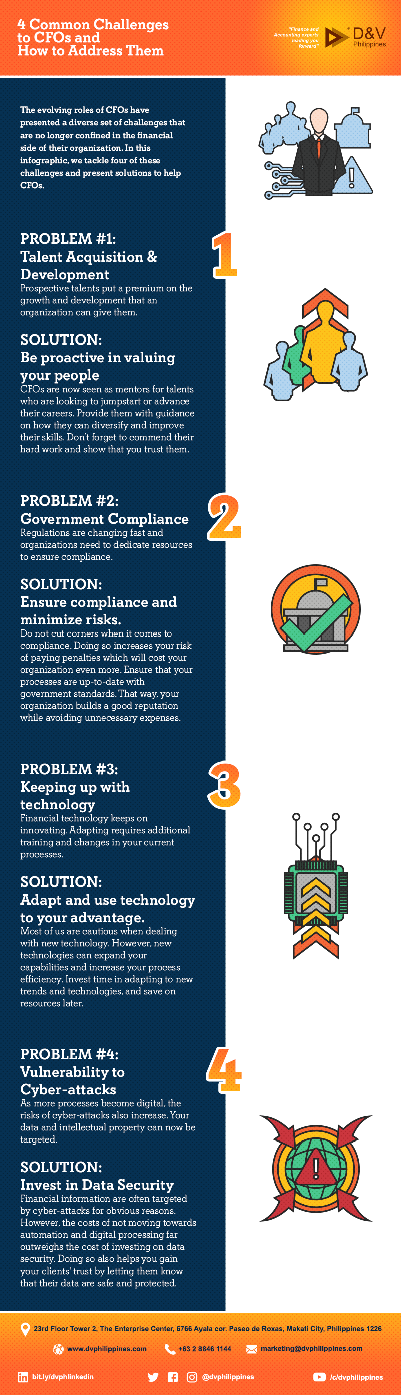 Infograpihcs_4-Common-Challenges-to-CFOs-and-How-to-Address-Them_Main