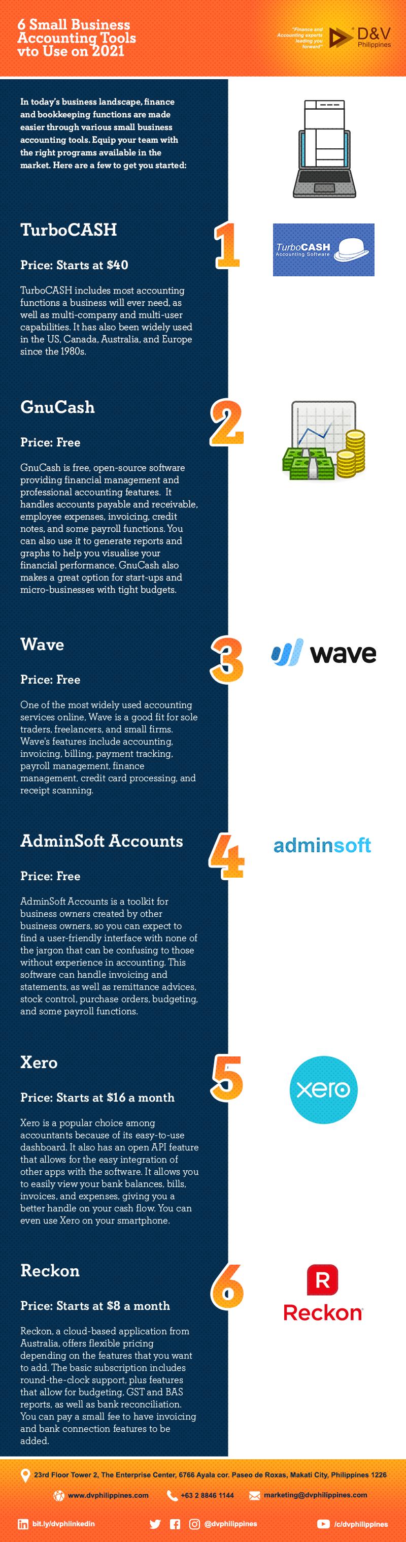 Infograpihcs_Accounting-Tools_Main