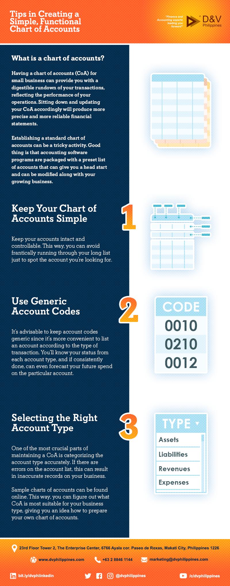 Infograpihcs_Chart-of-Accounts_Main