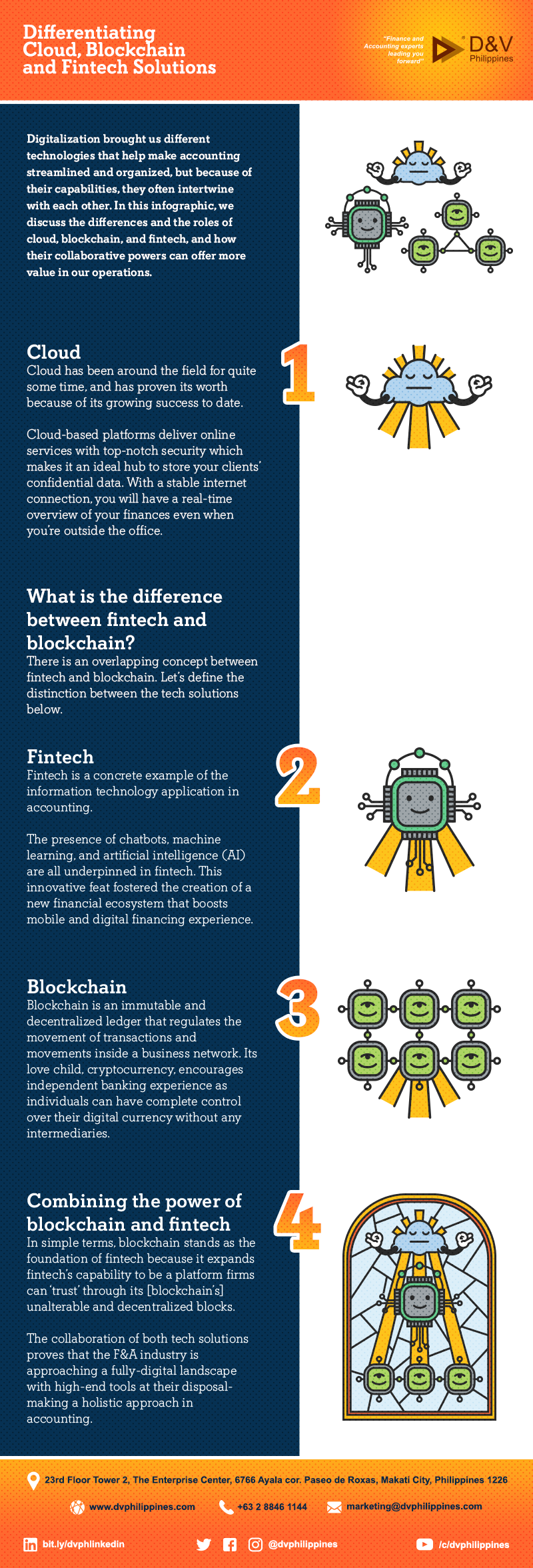 Infograpihcs_Differentiating-Cloud,-Blockchain-and-Fintech-Solutions_Main-1