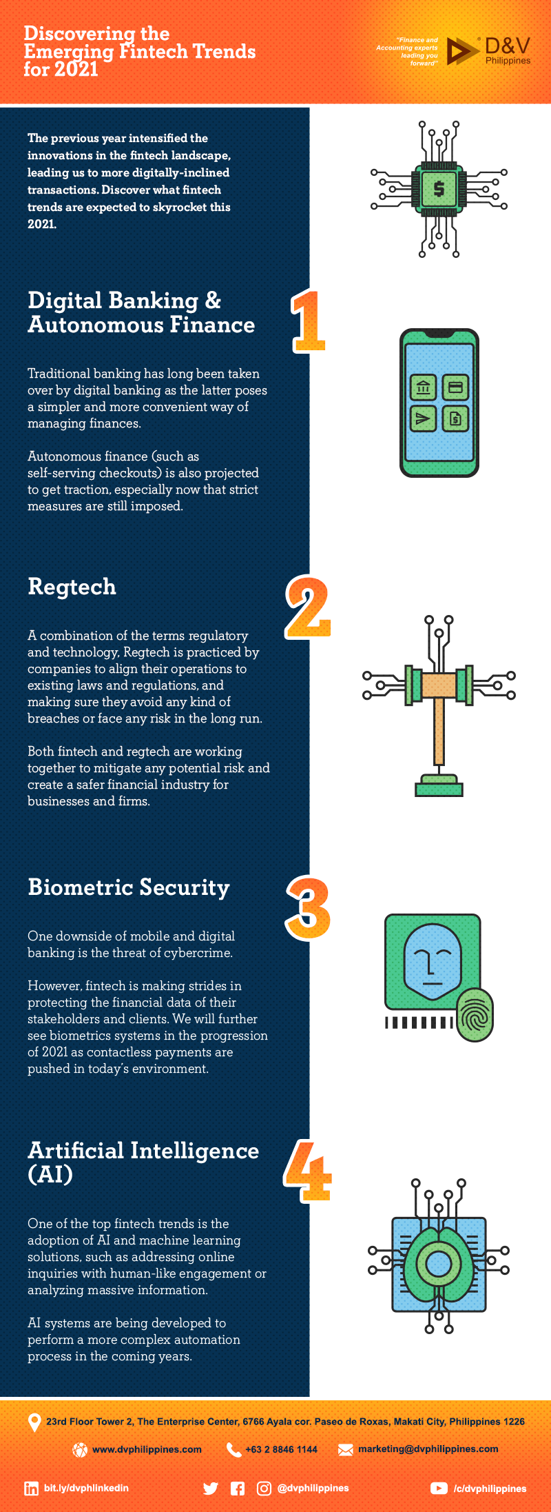 Discovering the Emerging Fintech Trends for 2021