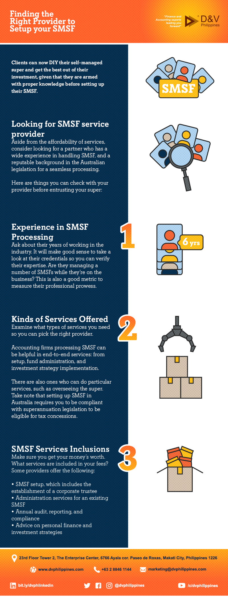 Infograpihcs_Finding-the-Right-Provider-to-Setup-your-SMSF_Main