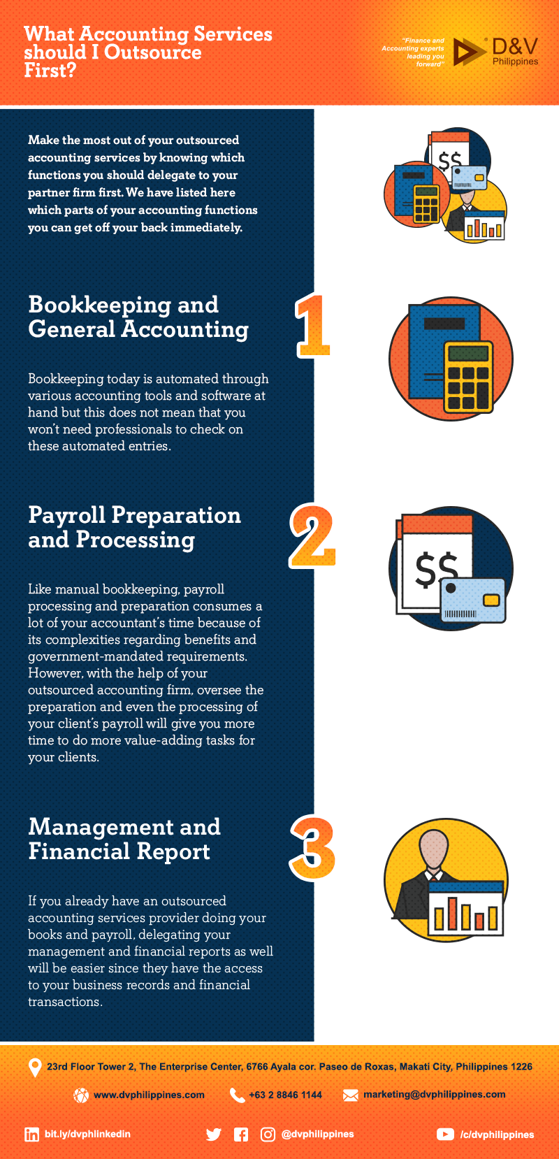 Infograpihcs_What-Accounting-Services-should-I-Outsource-First_Main