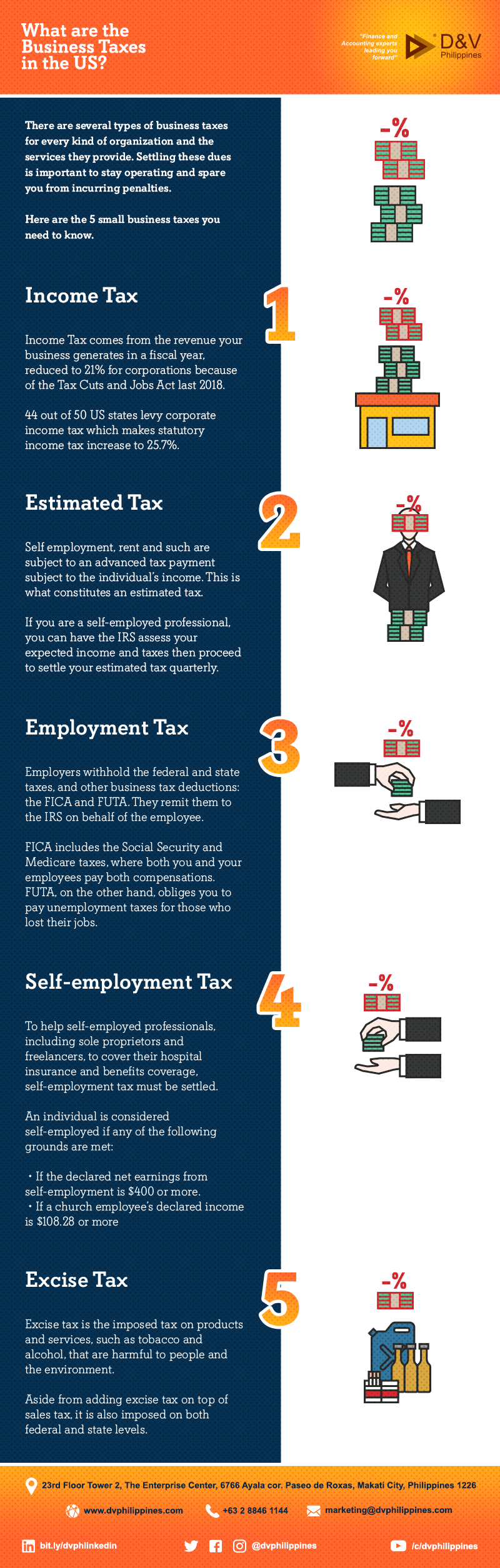 Infograpihcs_What-are-the-Business-Taxes-in-the-US_Main