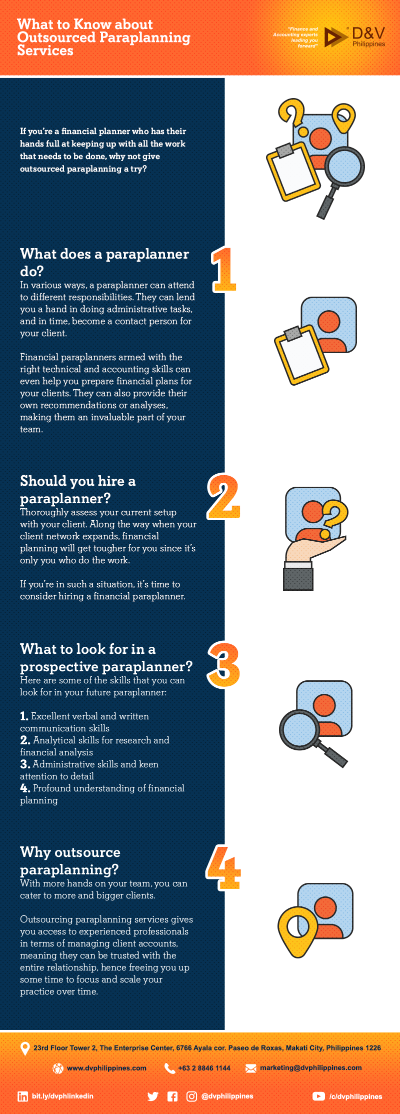 Infograpihcs_What-to-Know-about-Outsourced-Paraplanning-Services_Main