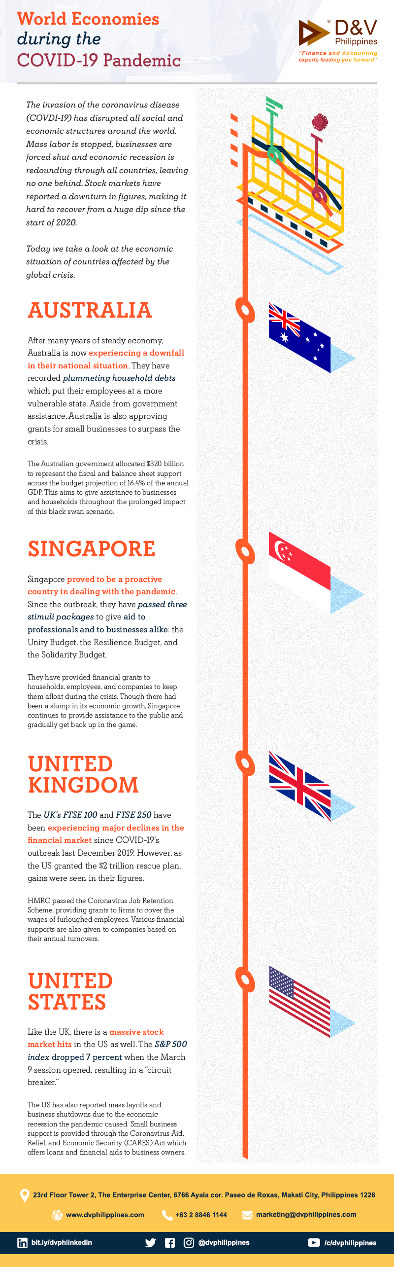 WorldEconomiesDuringCOVID19_Infograph