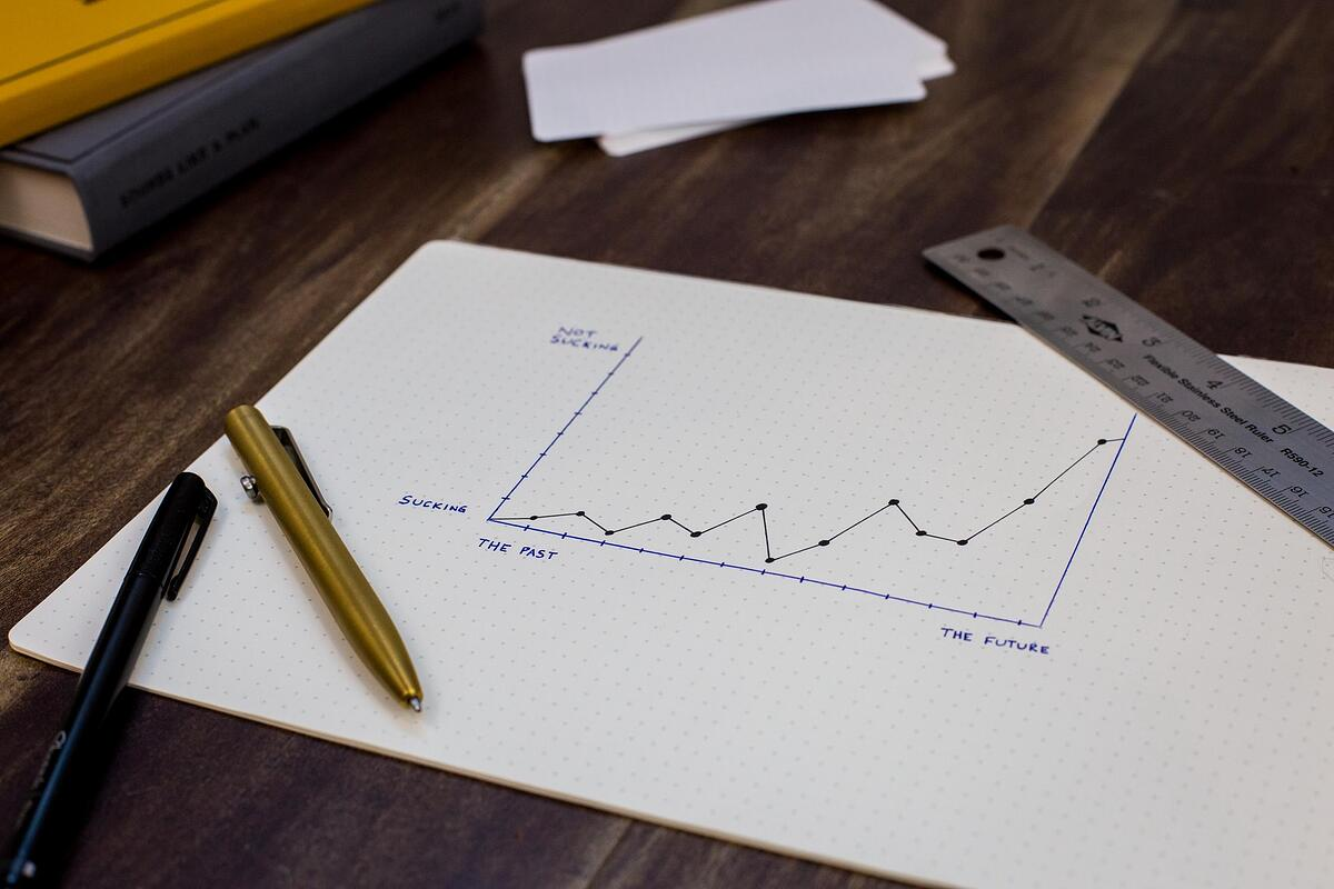 business owner making revenue projections for startups