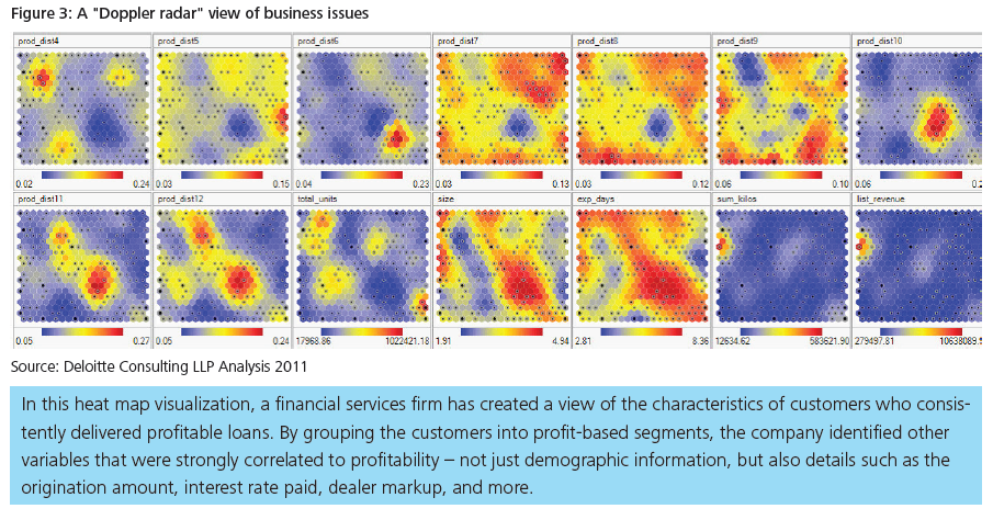 financial-heatmap-visualization