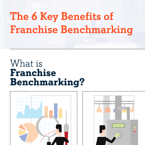 The-6-Key-Benefits-of-Franchise-Benchmarking-thumb