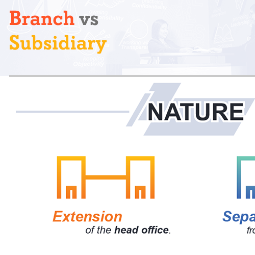 Branch vs Subsidiary: Starting a Business in the Philippines